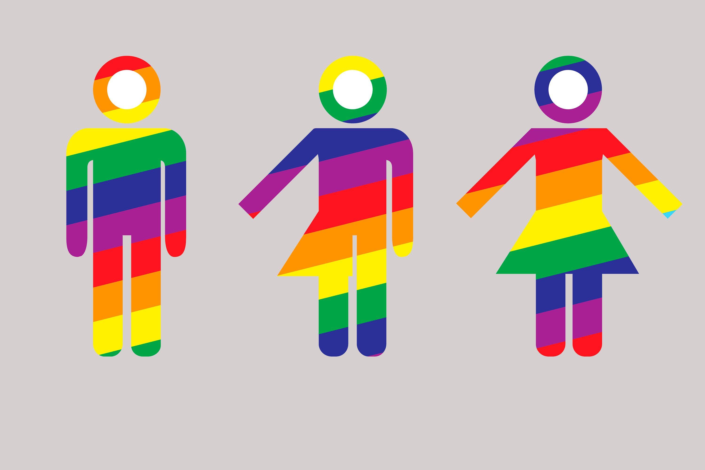 NYCCHR-gender-identity-discrimination